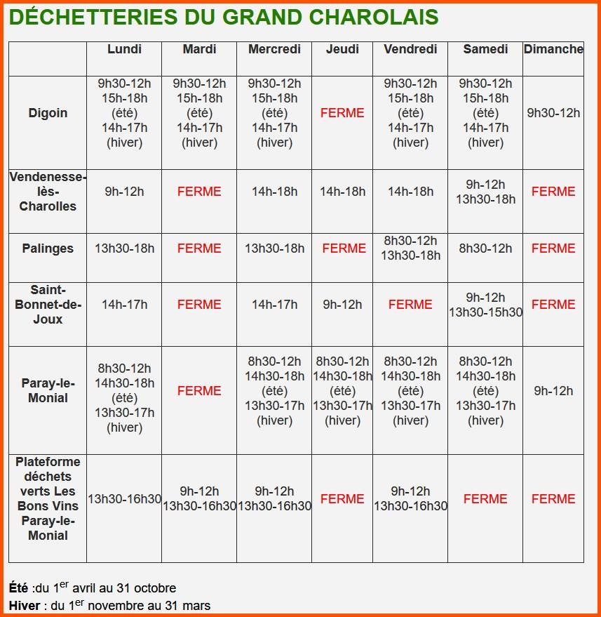 Déchetteries Grand Charolais